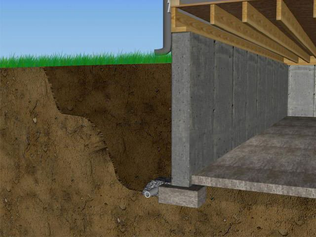 expansive soils your foundation walls causes of foundation wall