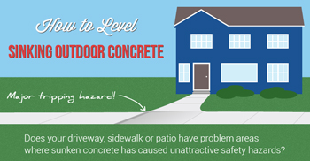 Repair Sunked Concrete with PolyLevel® in NE, IA, and MO